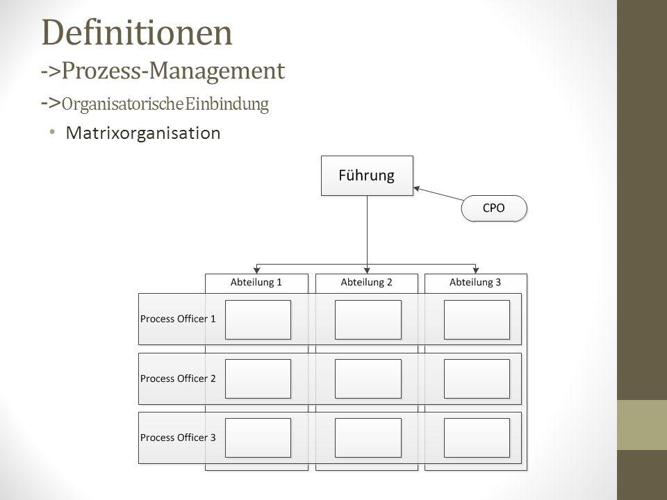 Definitionen ->Prozess-Management -> Organisatorische Einbindung Matrixorganisation