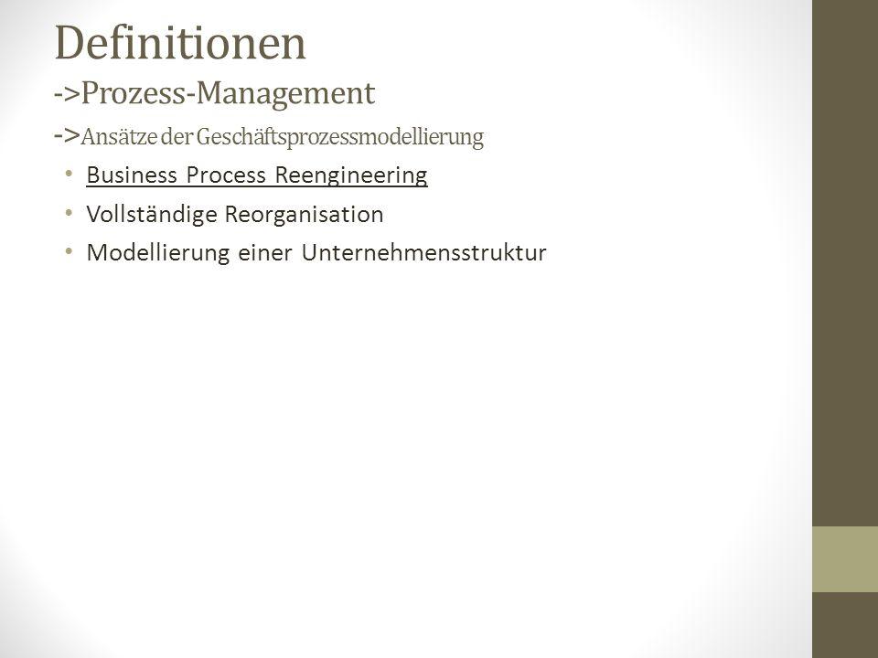 Definitionen ->Prozess-Management -> Ansätze der Geschäftsprozessmodellierung Business Process Reengineering Vollständige Reorganisation Modellierung
