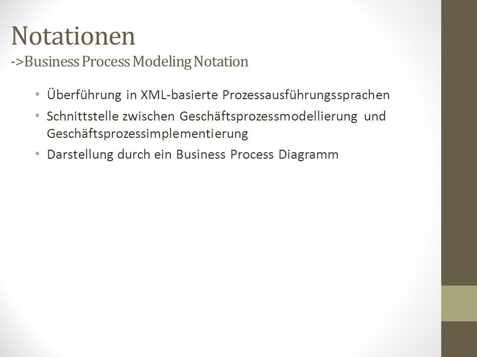Notationen ->Business Process Modeling Notation Überführung in XML-basierte Prozessausführungssprachen Schnittstelle zwischen Geschäftsprozessmodellie