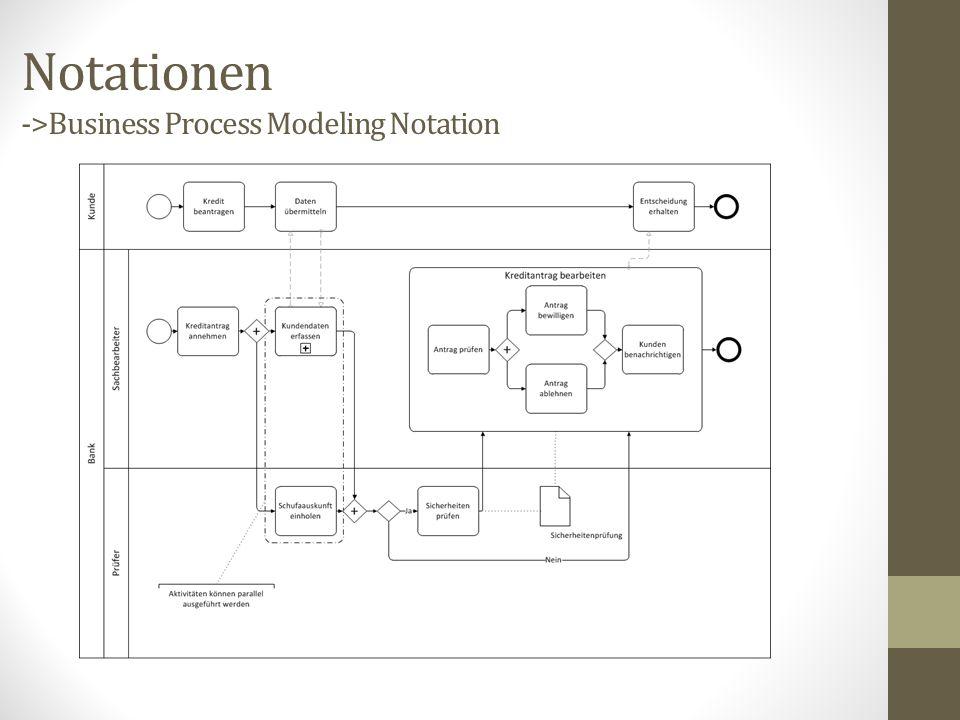 Notationen ->Business Process Modeling Notation