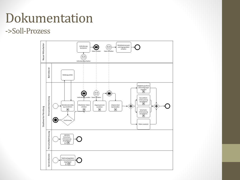 Dokumentation ->Soll-Prozess