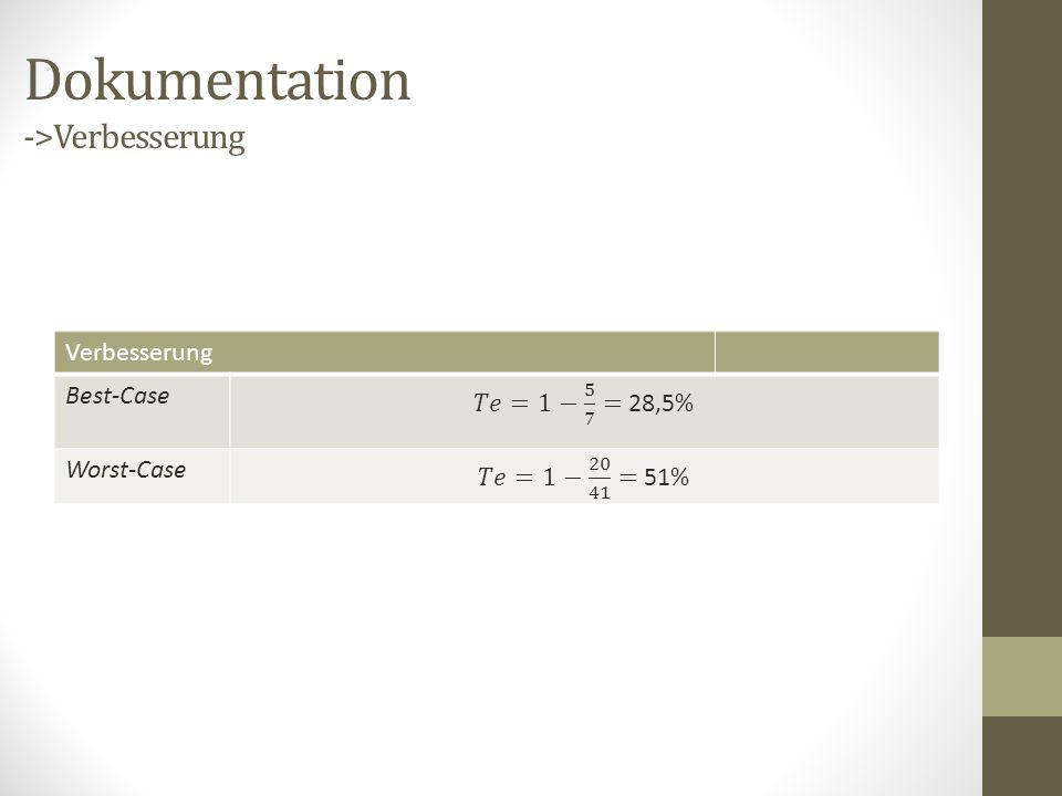 Dokumentation ->Verbesserung Verbesserung Best-Case Worst-Case