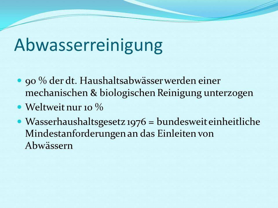 Abwasserreinigung 90 % der dt. Haushaltsabwässer werden einer mechanischen & biologischen Reinigung unterzogen Weltweit nur 10 % Wasserhaushaltsgesetz