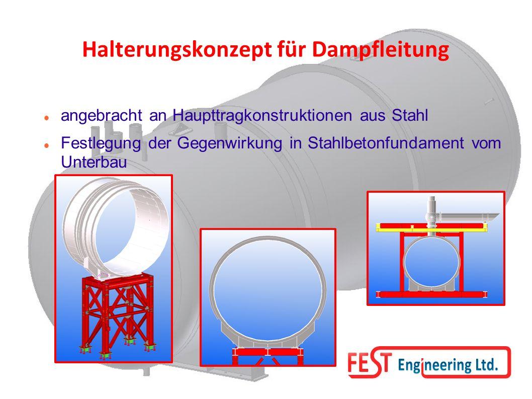 Halterungskonzept für Dampfleitung angebracht an Haupttragkonstruktionen aus Stahl Festlegung der Gegenwirkung in Stahlbetonfundament vom Unterbau
