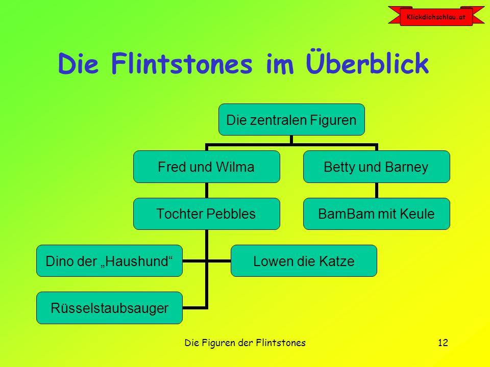 Klickdichschlau.at Die Figuren der Flintstones11 Nicht zu vergessen......und der Rüsselstaubsauger...Lowen