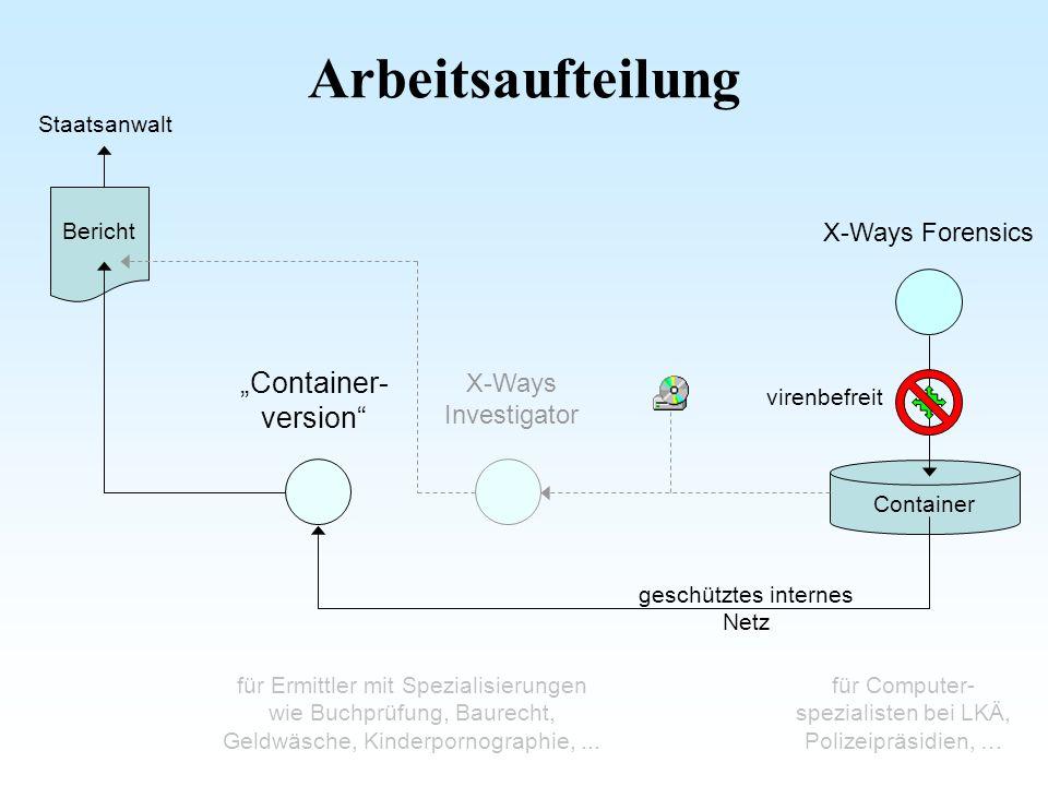 Arbeitsaufteilung X-Ways Forensics für Computer- spezialisten bei LKÄ, Polizeipräsidien, … Container- version für Ermittler mit Spezialisierungen wie