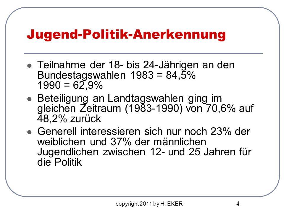 copyright 2011 by H. EKER 4 Jugend-Politik-Anerkennung Teilnahme der 18- bis 24-Jährigen an den Bundestagswahlen 1983 = 84,5% 1990 = 62,9% Beteiligung