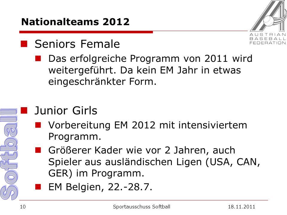 10 Nationalteams 2012 Seniors Female Das erfolgreiche Programm von 2011 wird weitergeführt.