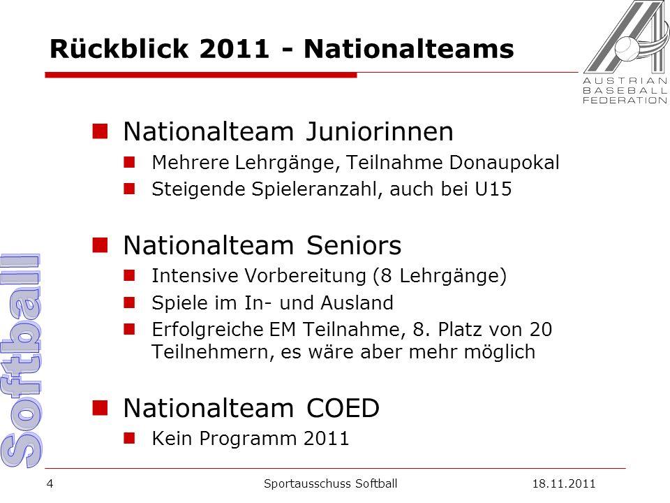 4 Rückblick 2011 - Nationalteams Nationalteam Juniorinnen Mehrere Lehrgänge, Teilnahme Donaupokal Steigende Spieleranzahl, auch bei U15 Nationalteam Seniors Intensive Vorbereitung (8 Lehrgänge) Spiele im In- und Ausland Erfolgreiche EM Teilnahme, 8.