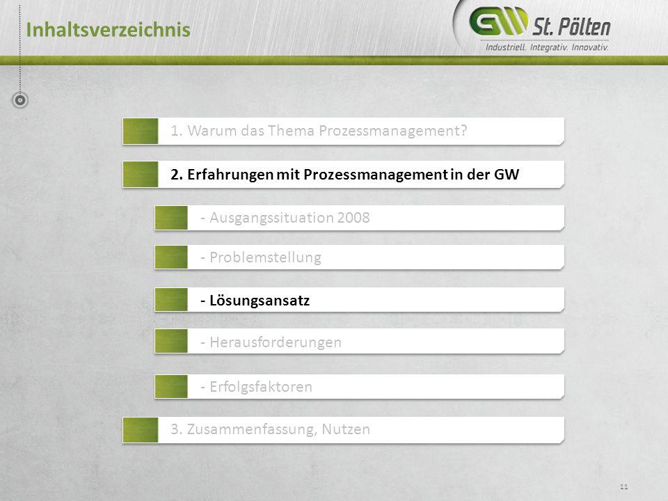 11 Inhaltsverzeichnis 1.Warum das Thema Prozessmanagement.