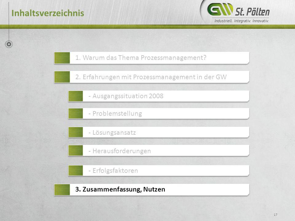 17 Inhaltsverzeichnis 1.Warum das Thema Prozessmanagement.
