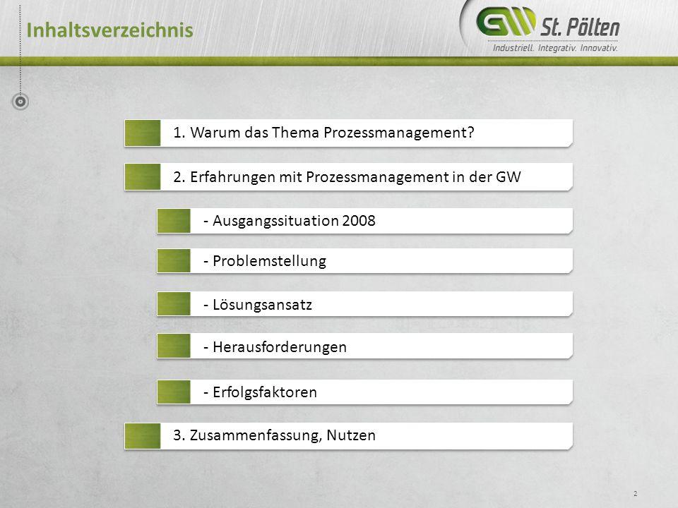 2 Inhaltsverzeichnis 1.Warum das Thema Prozessmanagement.