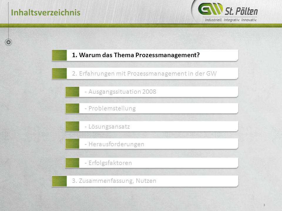1.Warum das Thema Prozessmanagement.