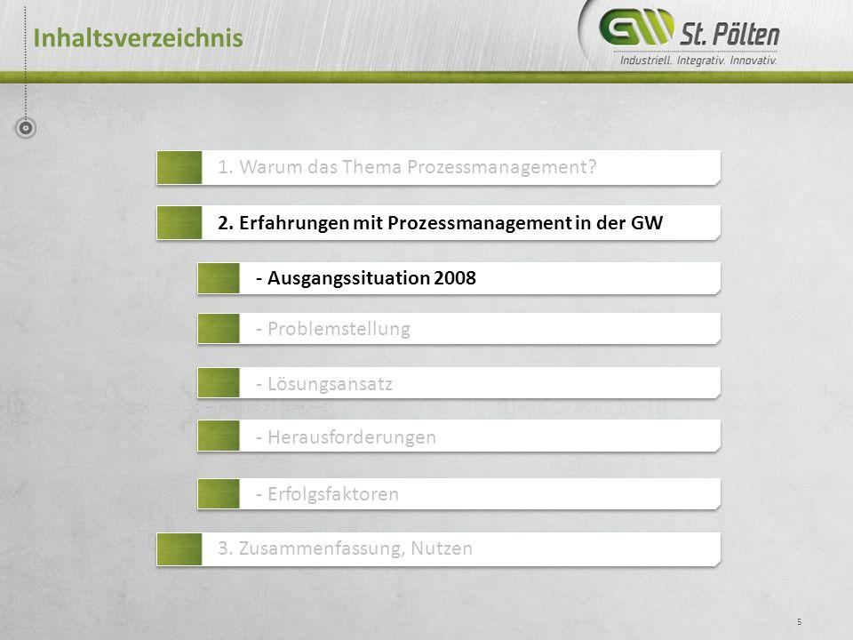 5 Inhaltsverzeichnis 1.Warum das Thema Prozessmanagement.