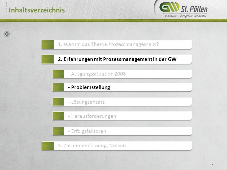 7 Inhaltsverzeichnis 1.Warum das Thema Prozessmanagement.