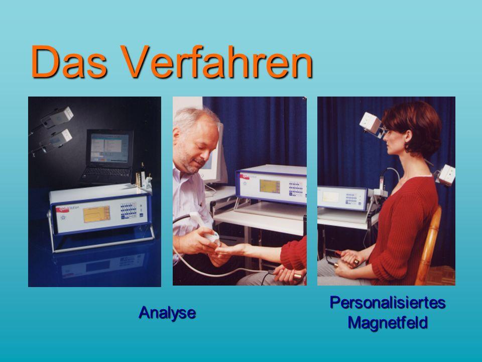 Das Verfahren Analyse Personalisiertes Magnetfeld
