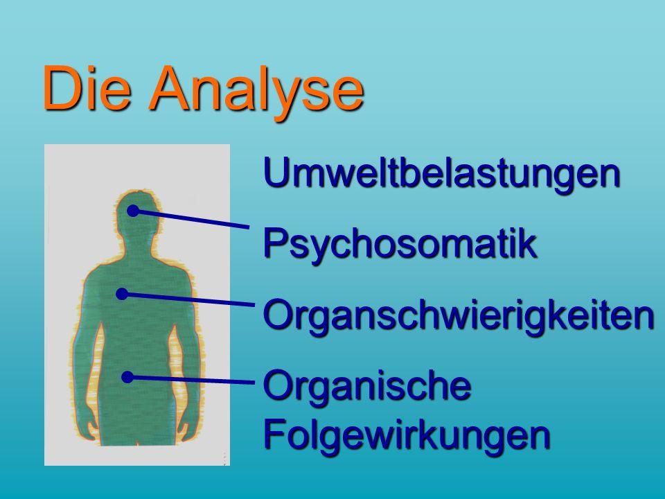 Die Analyse UmweltbelastungenPsychosomatik Organschwierigkeiten OrganischeFolgewirkungen