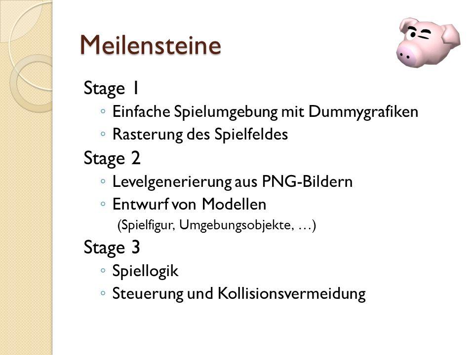 Meilensteine Stage 1 Einfache Spielumgebung mit Dummygrafiken Rasterung des Spielfeldes Stage 2 Levelgenerierung aus PNG-Bildern Entwurf von Modellen (Spielfigur, Umgebungsobjekte, …) Stage 3 Spiellogik Steuerung und Kollisionsvermeidung