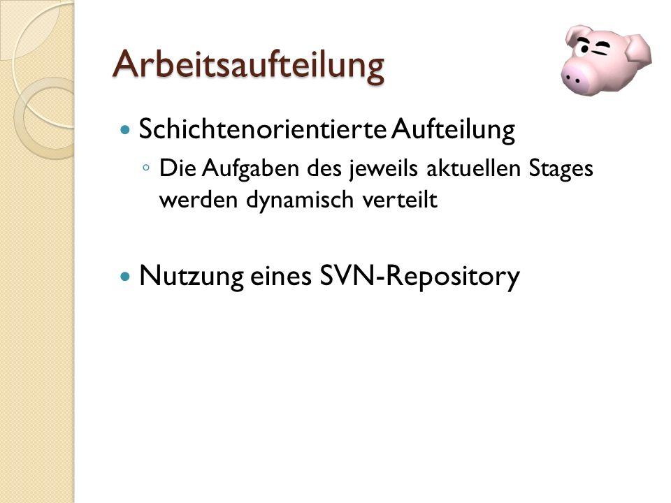 Arbeitsaufteilung Schichtenorientierte Aufteilung Die Aufgaben des jeweils aktuellen Stages werden dynamisch verteilt Nutzung eines SVN-Repository
