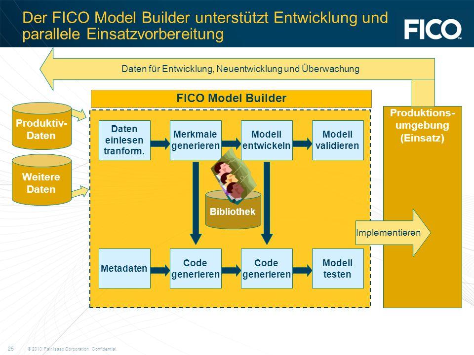 © 2010 Fair Isaac Corporation. Confidential. 25 Der FICO Model Builder unterstützt Entwicklung und parallele Einsatzvorbereitung Code generieren Code