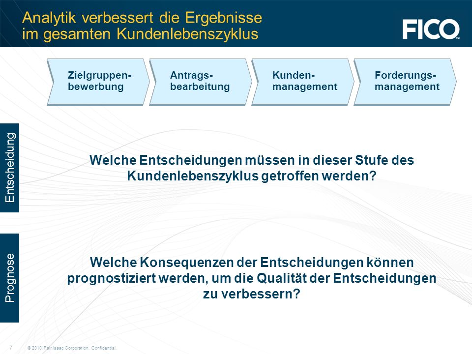 © 2010 Fair Isaac Corporation. Confidential. 7 Analytik verbessert die Ergebnisse im gesamten Kundenlebenszyklus Zielgruppen- bewerbung Zielgruppen- b