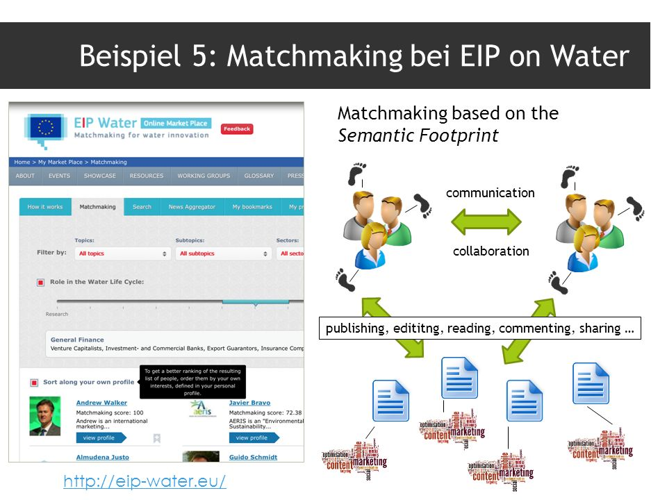 Beispiel 5: Matchmaking bei EIP on Water Matchmaking based on the Semantic Footprint communication collaboration publishing, edititng, reading, commenting, sharing … http://eip-water.eu/