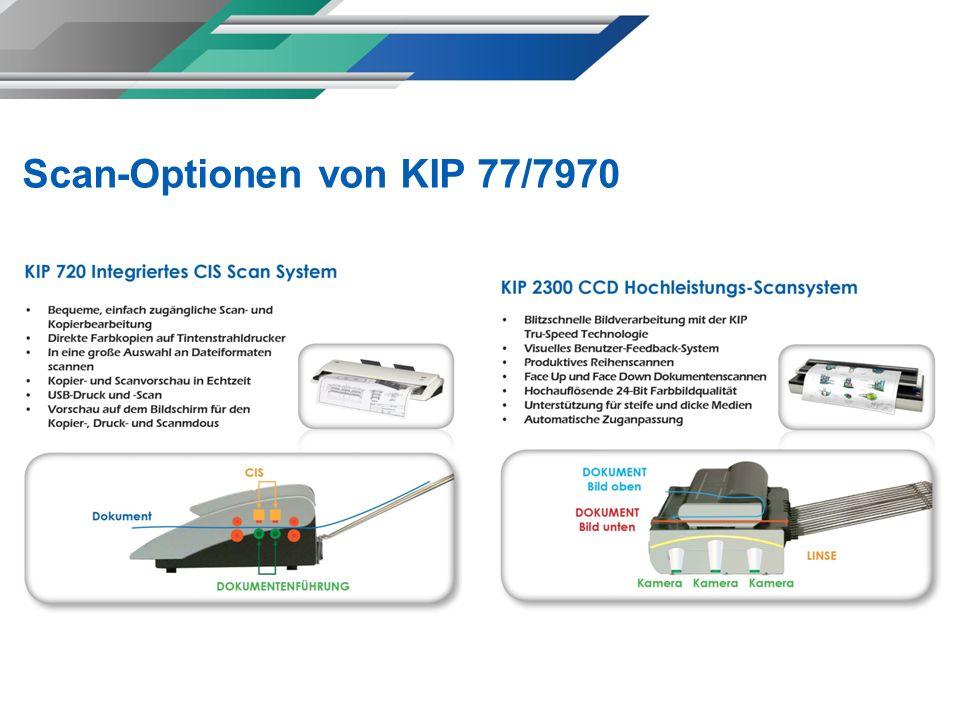Scan-Optionen von KIP 77/7970