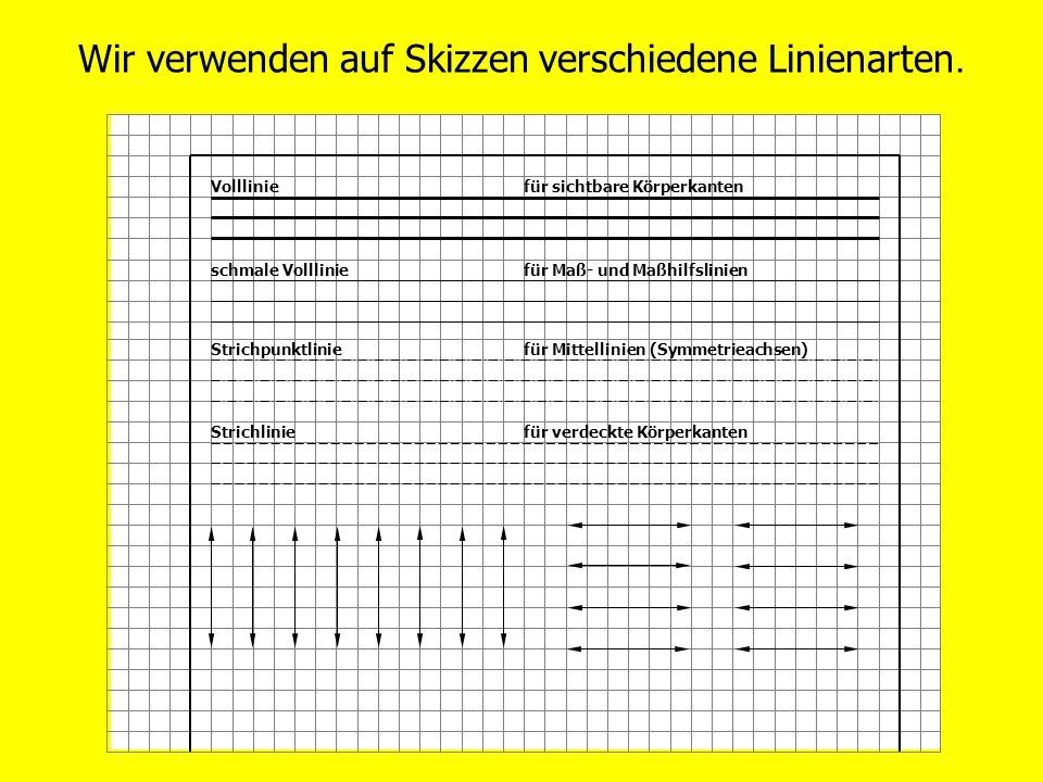 Wir verwenden auf Skizzen verschiedene Linienarten. Vollliniefür sichtbare Körperkanten schmale Vollliniefür Maß- und Maßhilfslinien Strichpunktlinief