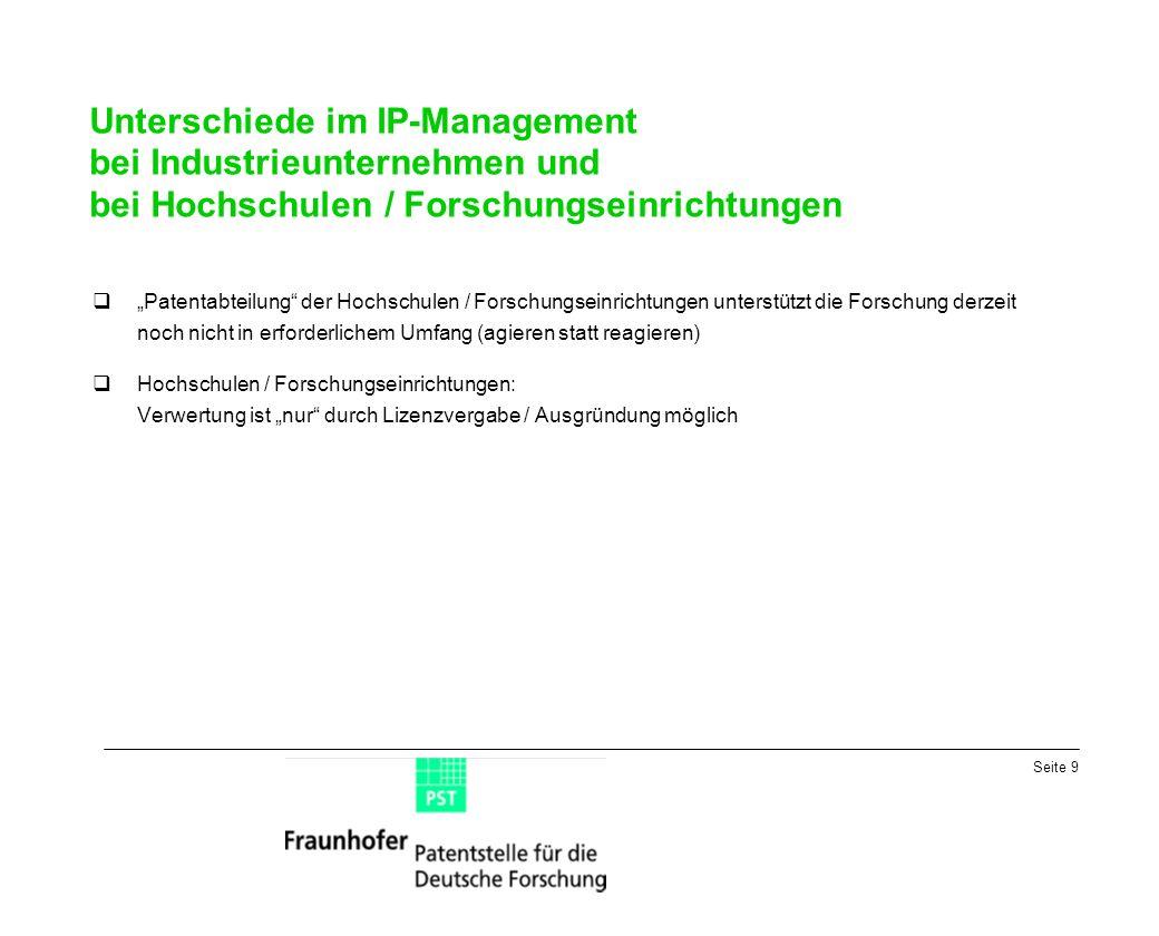 Seite 9 Unterschiede im IP-Management bei Industrieunternehmen und bei Hochschulen / Forschungseinrichtungen Patentabteilung der Hochschulen / Forschungseinrichtungen unterstützt die Forschung derzeit noch nicht in erforderlichem Umfang (agieren statt reagieren) Hochschulen / Forschungseinrichtungen: Verwertung ist nur durch Lizenzvergabe / Ausgründung möglich