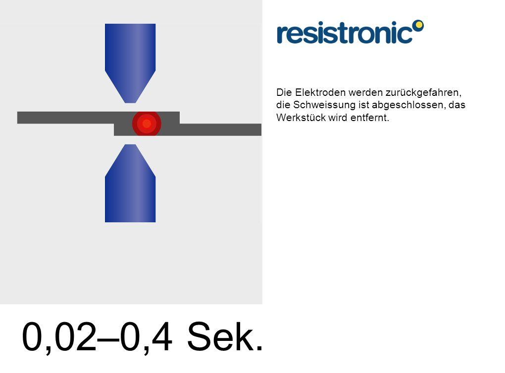 Die Elektroden werden zurückgefahren, die Schweissung ist abgeschlossen, das Werkstück wird entfernt. 0,02–0,4 Sek.