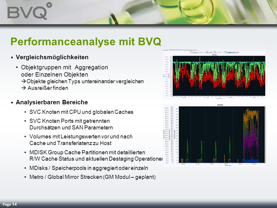 Page 14 Performanceanalyse mit BVQ Vergleichsmöglichkeiten Objektgruppen mit Aggregation oder Einzelnen Objekten Objekte gleichen Typs untereinander v
