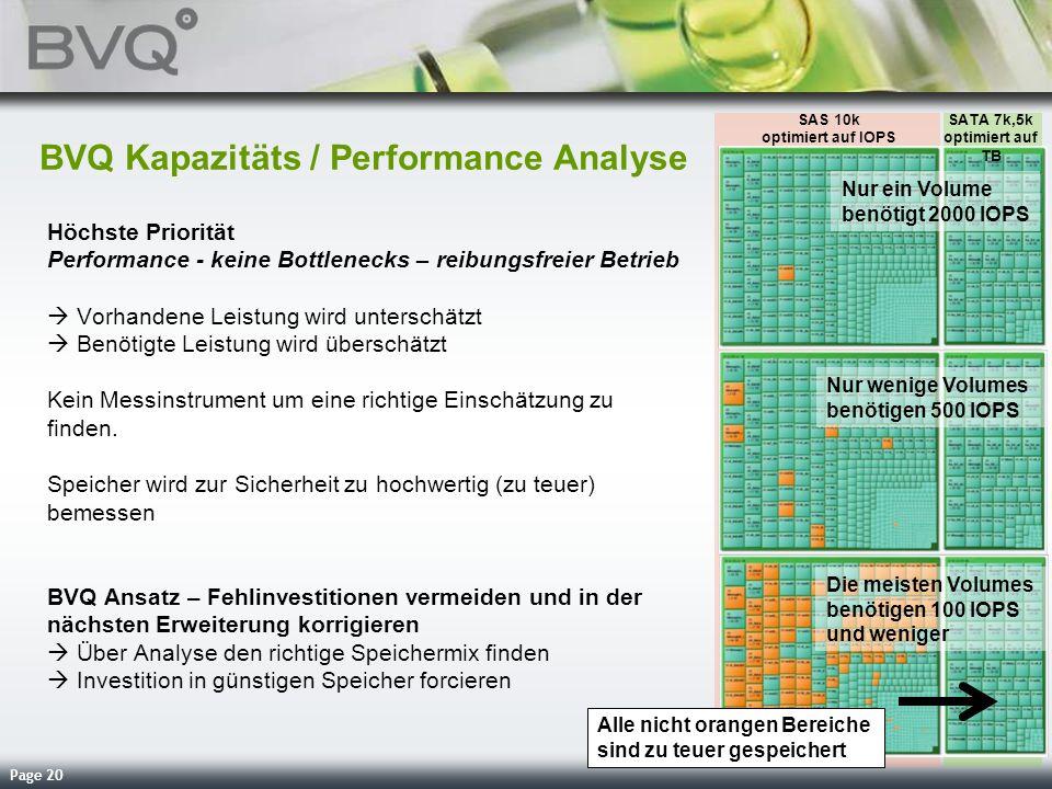 Page 20 SAS 10k optimiert auf IOPS BVQ Kapazitäts / Performance Analyse Höchste Priorität Performance - keine Bottlenecks – reibungsfreier Betrieb Vor