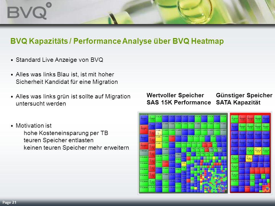 Page 21 BVQ Kapazitäts / Performance Analyse über BVQ Heatmap Standard Live Anzeige von BVQ Alles was links Blau ist, ist mit hoher Sicherheit Kandida