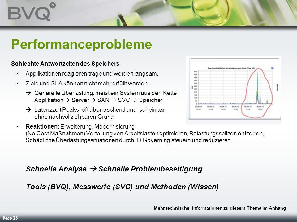 Page 25 Performanceprobleme Schlechte Antwortzeiten des Speichers Applikationen reagieren träge und werden langsam. Ziele und SLA können nicht mehr er