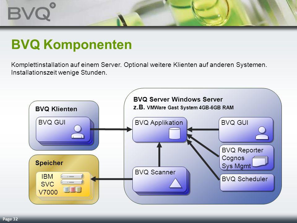 Page 32 BVQ Komponenten Speicher BVQ Klienten BVQ GUI BVQ Server Windows Server z.B. VMWare Gast System 4GB-6GB RAM BVQ Applikation BVQ GUI IBM SVC V7