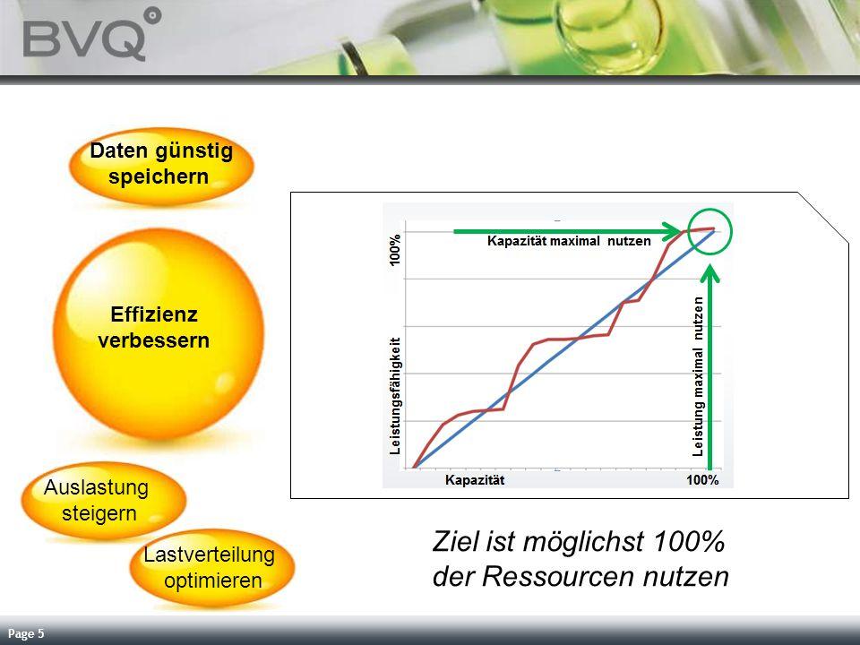 Page 5 Effizienz verbessern Daten günstig speichern Auslastung steigern Lastverteilung optimieren Ziel ist möglichst 100% der Ressourcen nutzen