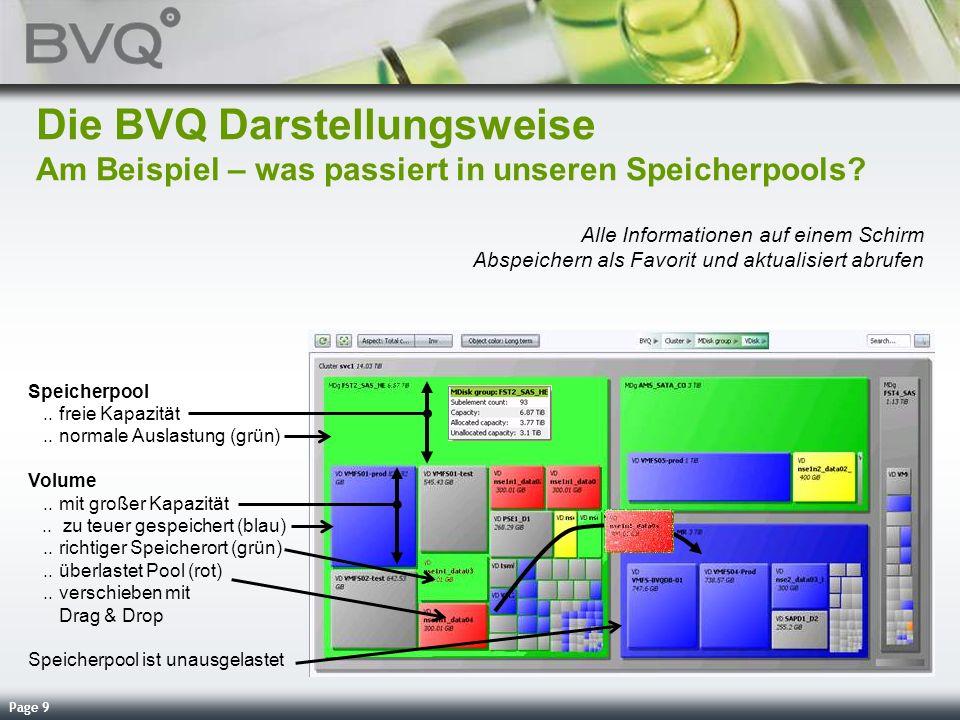 Page 9 Die BVQ Darstellungsweise Am Beispiel – was passiert in unseren Speicherpools? Alle Informationen auf einem Schirm Abspeichern als Favorit und