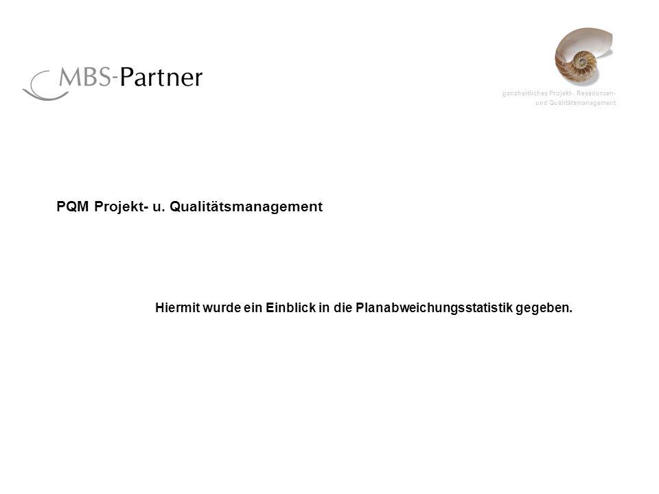 ganzheitliches Projekt-, Ressourcen- und Qualitätsmanagement PQM Projekt- u.