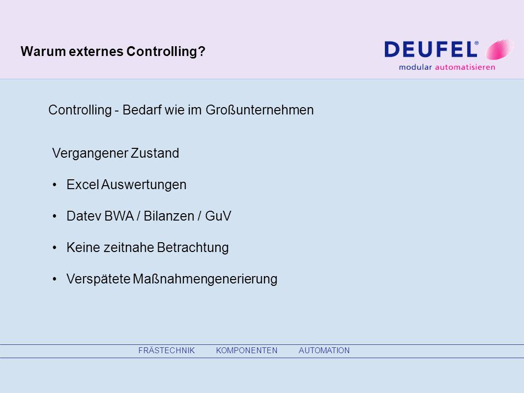 FRÄSTECHNIK KOMPONENTEN AUTOMATION Warum externes Controlling.