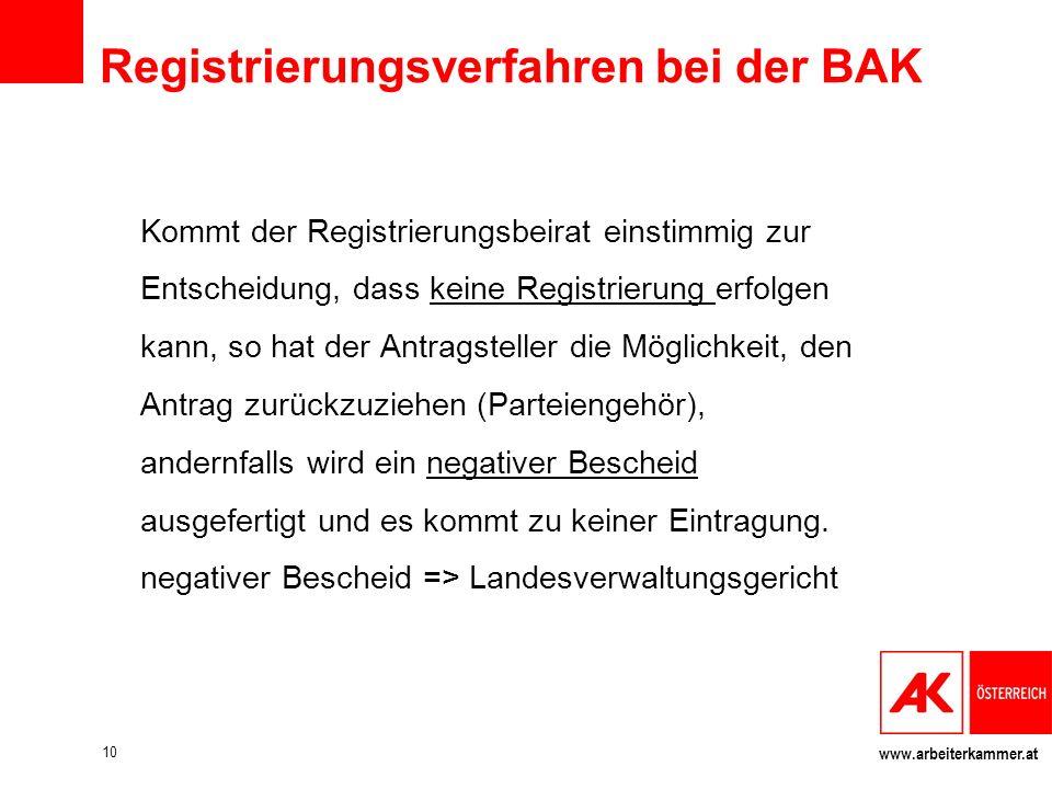 www.arbeiterkammer.at Registrierungsverfahren bei der BAK Kommt der Registrierungsbeirat einstimmig zur Entscheidung, dass keine Registrierung erfolgen kann, so hat der Antragsteller die Möglichkeit, den Antrag zurückzuziehen (Parteiengehör), andernfalls wird ein negativer Bescheid ausgefertigt und es kommt zu keiner Eintragung.