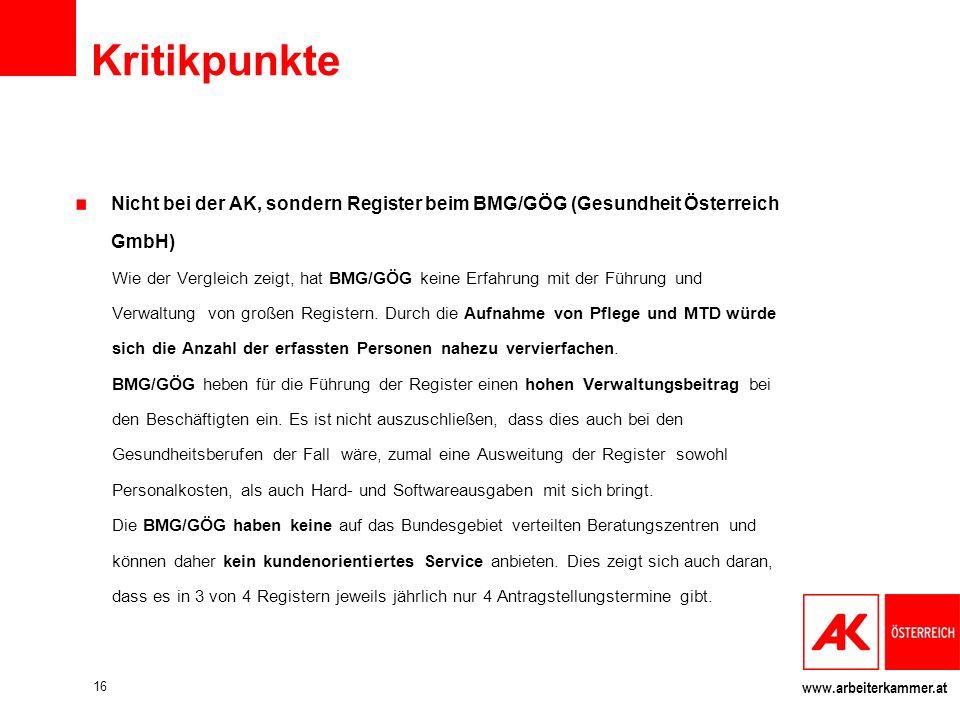 www.arbeiterkammer.at Kritikpunkte Nicht bei der AK, sondern Register beim BMG/GÖG (Gesundheit Österreich GmbH) Wie der Vergleich zeigt, hat BMG/GÖG keine Erfahrung mit der Führung und Verwaltung von großen Registern.