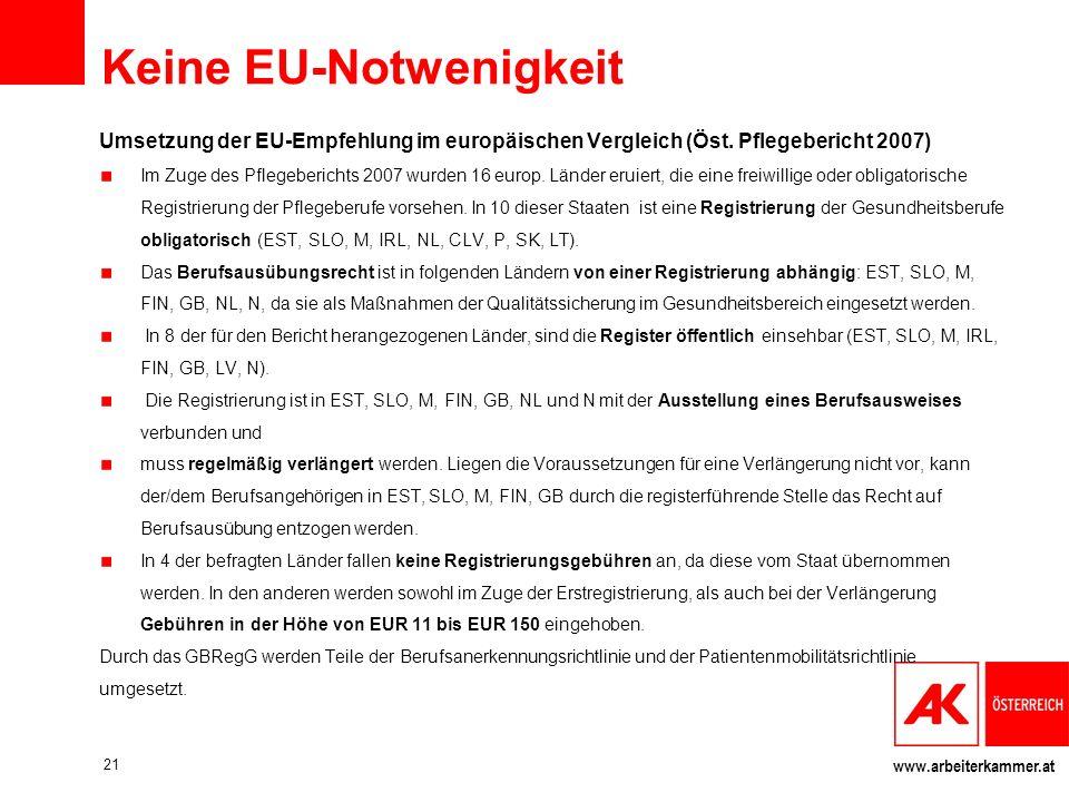 www.arbeiterkammer.at Keine EU-Notwenigkeit Umsetzung der EU-Empfehlung im europäischen Vergleich (Öst.