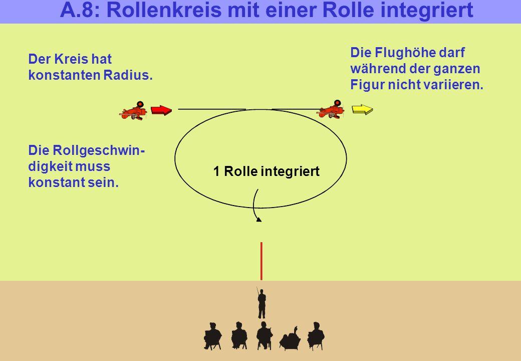 A.8: Rollenkreis mit einer Rolle integriert 1 Rolle integriert Der Kreis hat konstanten Radius.
