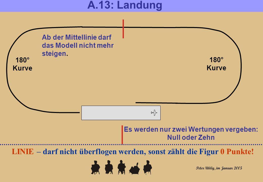180° Kurve A.13: Landung LINIE – darf nicht überflogen werden, sonst zählt die Figur 0 Punkte.