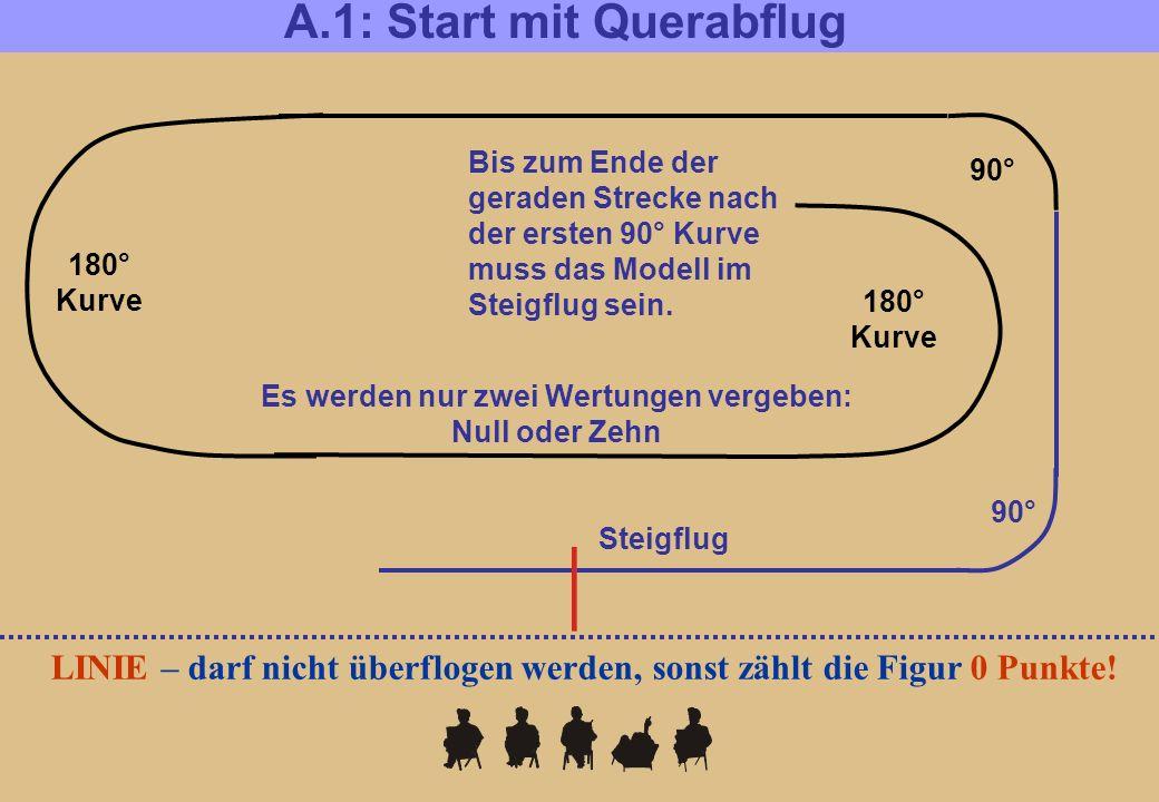 Steigflug 180° Kurve 90° A.1: Start mit Querabflug Bis zum Ende der geraden Strecke nach der ersten 90° Kurve muss das Modell im Steigflug sein.