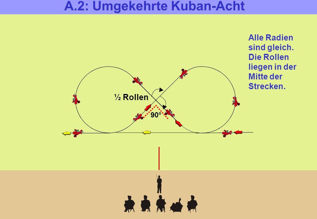 Alle Radien sind gleich. Die Rollen liegen in der Mitte der Strecken.
