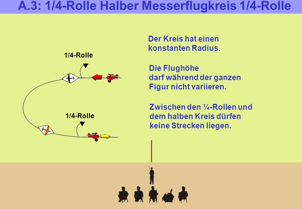A.3: 1/4-Rolle Halber Messerflugkreis 1/4-Rolle 1/4-Rolle Der Kreis hat einen konstanten Radius.