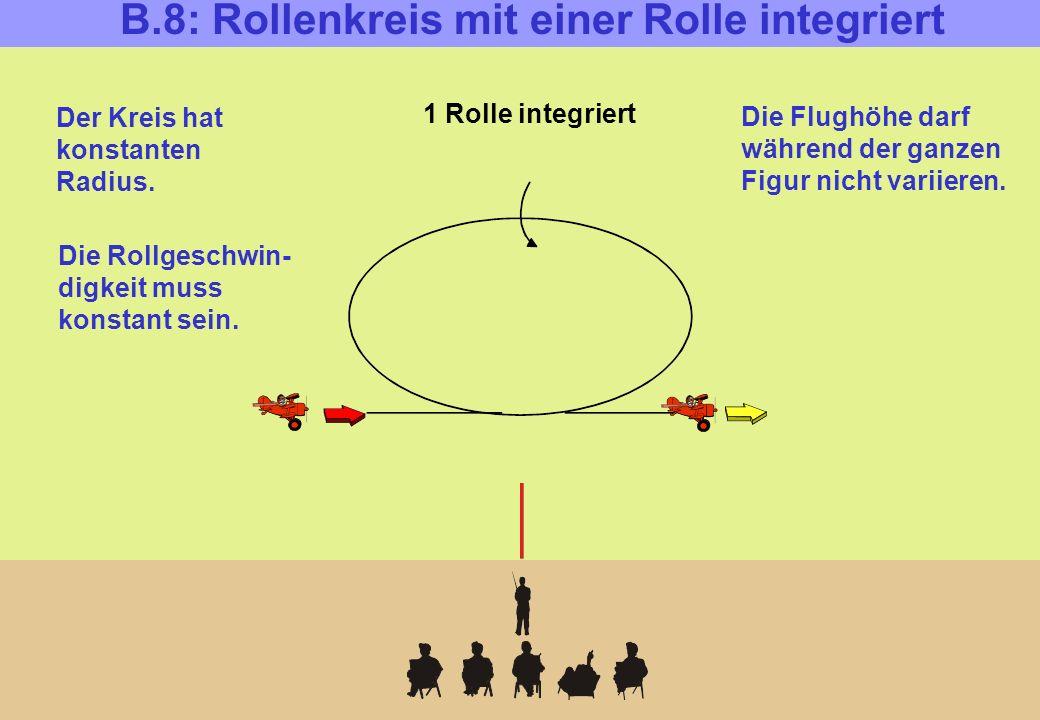 B.8: Rollenkreis mit einer Rolle integriert 1 Rolle integriert Der Kreis hat konstanten Radius. Die Rollgeschwin- digkeit muss konstant sein. Die Flug