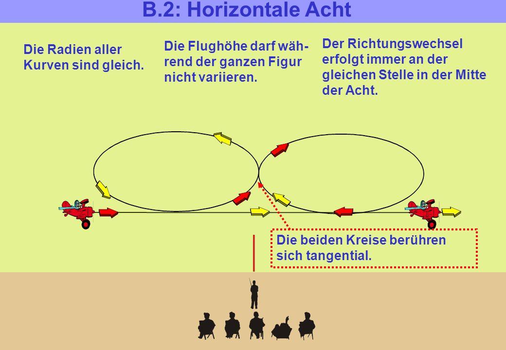 B.2: Horizontale Acht Die Radien aller Kurven sind gleich. Die Flughöhe darf wäh- rend der ganzen Figur nicht variieren. Der Richtungswechsel erfolgt