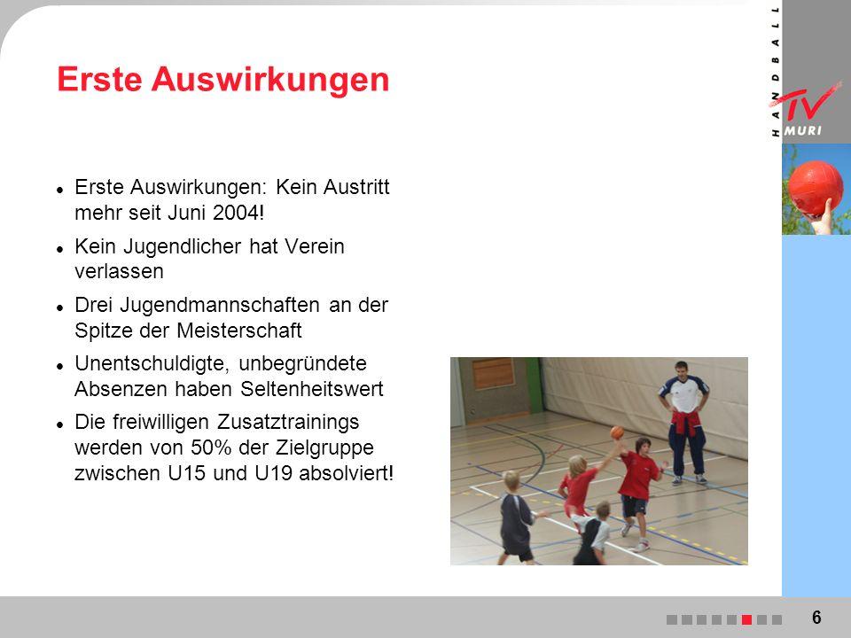 Erste Auswirkungen Erste Auswirkungen: Kein Austritt mehr seit Juni 2004.